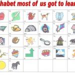 Yesterday's alphabet vs. today's alphabet